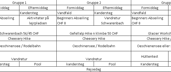 Kandersteg 2018 – Program
