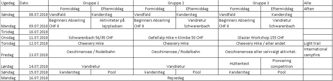 Kandersteg 2018 – Program